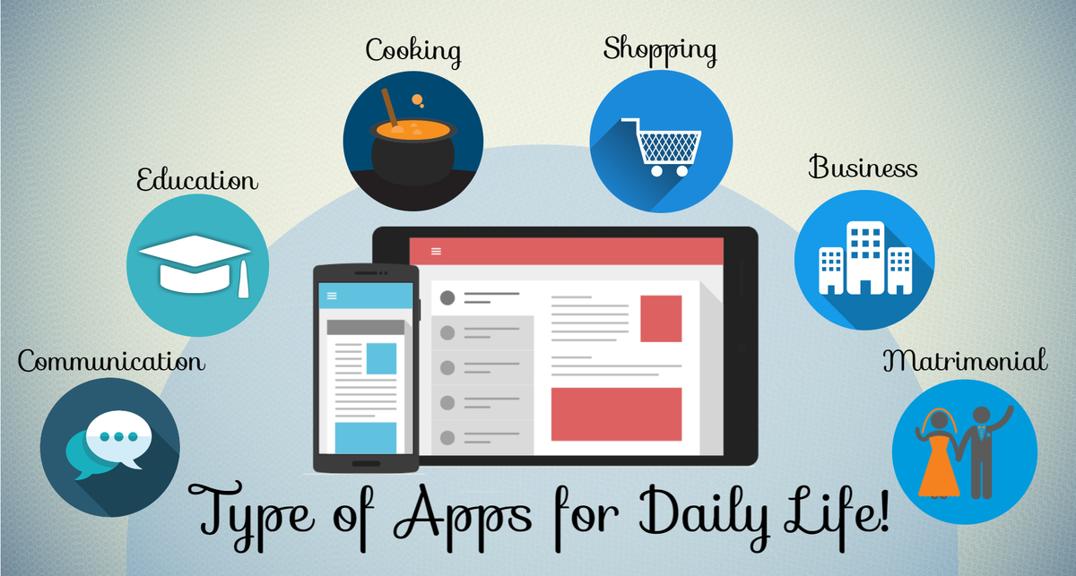 Importance of Mobile Application in Your Business