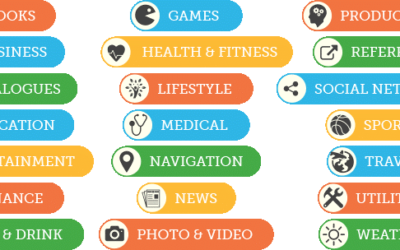 Mobile App Categories