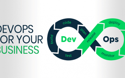 DevOps IN MOBILE APP: EVERYTHING YOU NEED TO KNOW