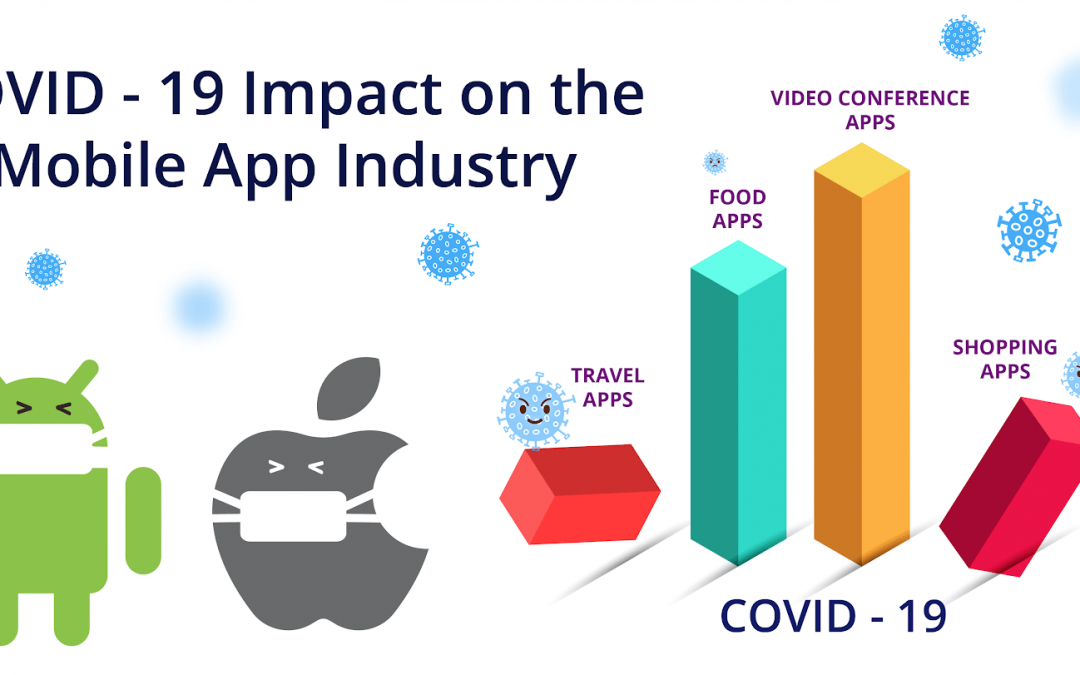 COVID-19 Impact on the Mobile App Industry
